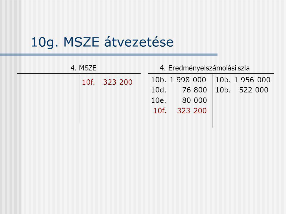 10g. MSZE átvezetése 4. Eredményelszámolási szla 10b. 1 998 000 10d. 76 800 10e. 80 000 10b. 1 956 000 10b. 522 000 4. MSZE 10f. 323 200