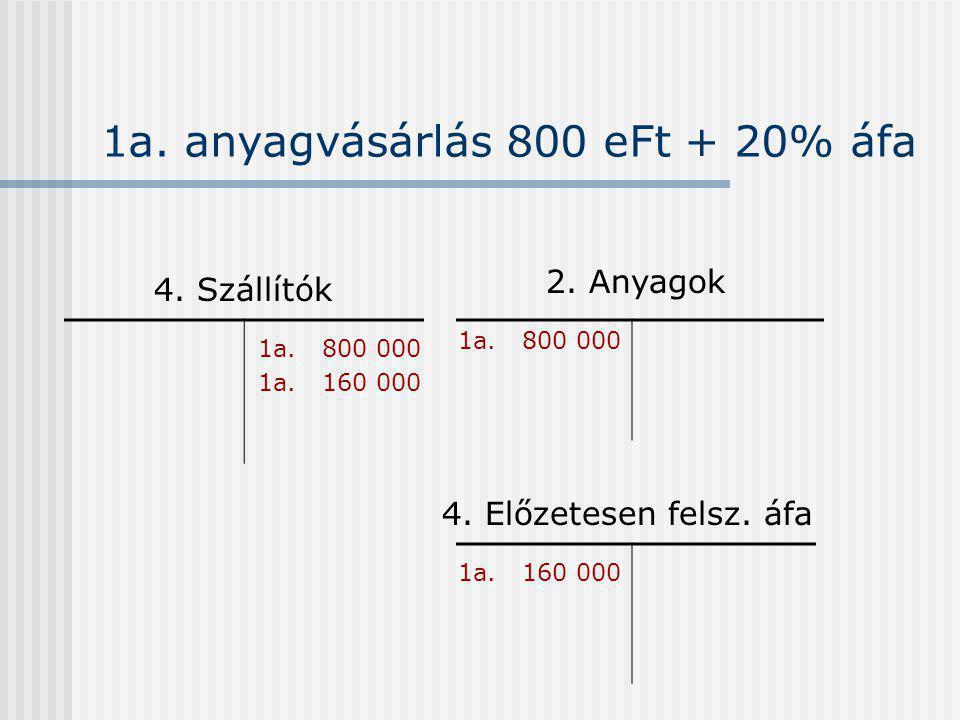 1a. anyagvásárlás 800 eFt + 20% áfa 4. Szállítók 2. Anyagok 4. Előzetesen felsz. áfa 1a. 800 000 1a. 160 000 1a. 800 000 1a. 160 000