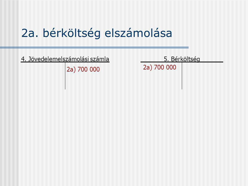 10f.osztalék elszámolása 10b. 1 998 000 10d. 76 800 10b.