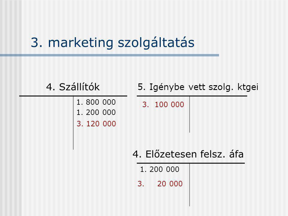3. marketing szolgáltatás 1. 800 000 1. 200 000 4. Szállítók 5. Igénybe vett szolg. ktgei 1. 200 000 4. Előzetesen felsz. áfa 3. 120 000 3. 100 000 3.