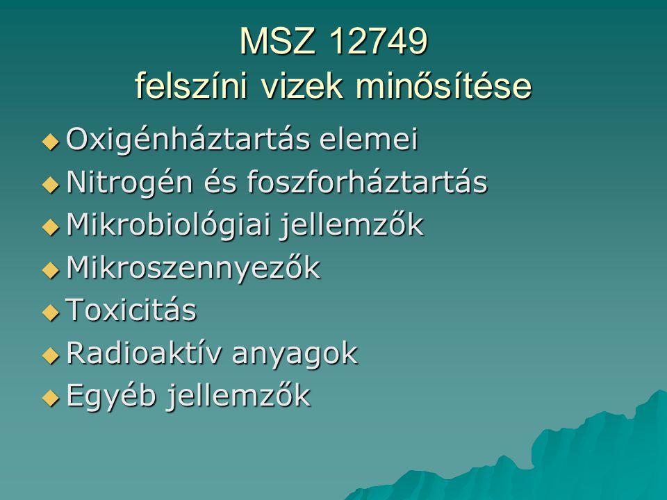 MSZ 12749 felszíni vizek minősítése  Oxigénháztartás elemei  Nitrogén és foszforháztartás  Mikrobiológiai jellemzők  Mikroszennyezők  Toxicitás 