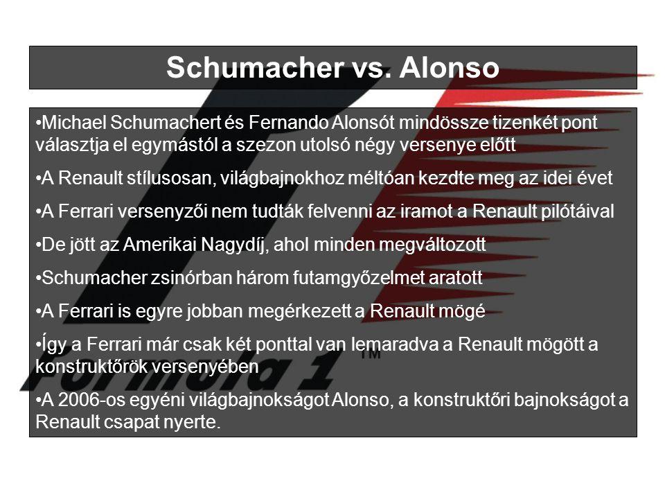 Schumacher vs.