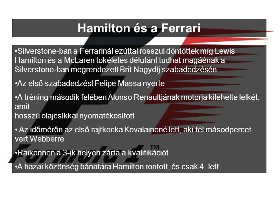 Hamilton és a Ferrari Silverstone-ban a Ferrarinál ezúttal rosszul döntöttek míg Lewis Hamilton és a McLaren tökéletes délutánt tudhat magáénak a Silverstone-ban megrendezett Brit Nagydíj szabadedzésén Az első szabadedzést Felipe Massa nyerte A tréning második felében Alonso Renaultjának motorja kilehelte lelkét, amit hosszú olajcsíkkal nyomatékosított Az időmérőn az első rajtkocka Kovalainené lett, aki fél másodpercet vert Webberre Raikonnen a 3-ik helyen zárta a kvalifikációt A hazai közönség bánatára Hamilton rontott, és csak 4.