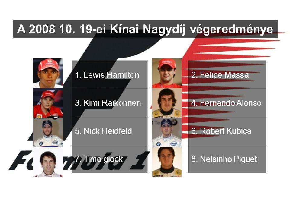 1. Lewis Hamilton 3. Kimi Raikonnen 5. Nick Heidfeld 7.