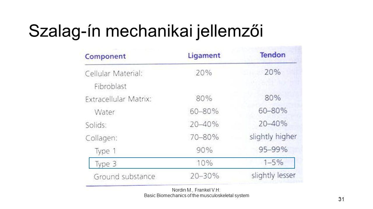 31 Szalag-ín mechanikai jellemzői Nordin M., Frankel V.H: Basic Biomechanics of the musculoskeletal system