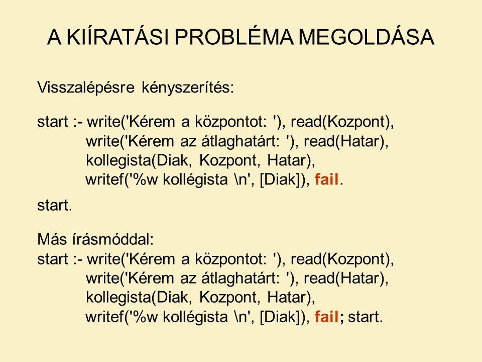 A KIÍRATÁSI PROBLÉMA MEGOLDÁSA Visszalépésre kényszerítés: start :- write( Kérem a központot: ), read(Kozpont), write( Kérem az átlaghatárt: ), read(Hatar), kollegista(Diak, Kozpont, Hatar), writef( %w kollégista \n , [Diak]), fail.