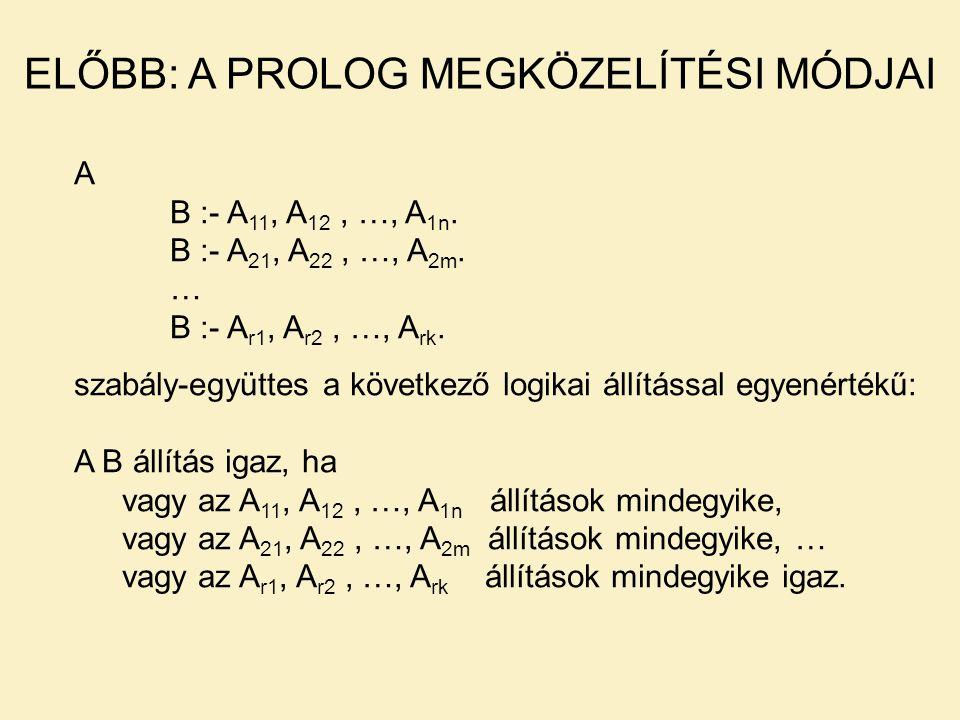 ELŐBB: A PROLOG MEGKÖZELÍTÉSI MÓDJAI A B :- A 11, A 12, …, A 1n.