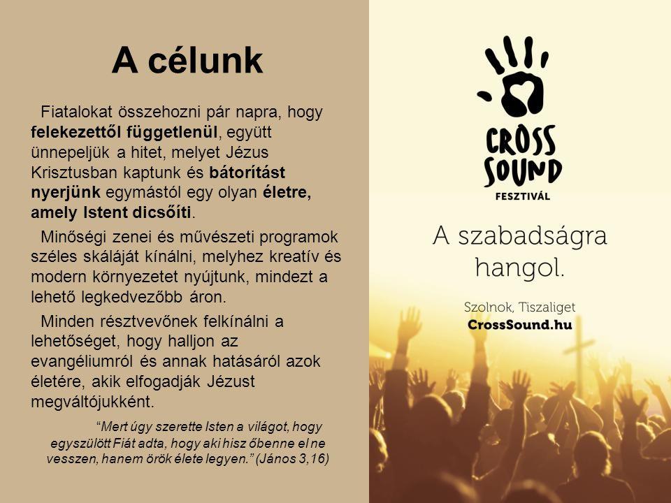 Jegyek vásárolhatóak a www.crosssound.hu weboldalon, a TicketPro jegyirodán keresztül.
