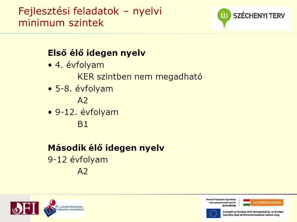 Fejlesztési feladatok – nyelvi minimum szintek Első élő idegen nyelv 4. évfolyam KER szintben nem megadható 5 ‑ 8. évfolyam A2 9 ‑ 12. évfolyam B1 Más