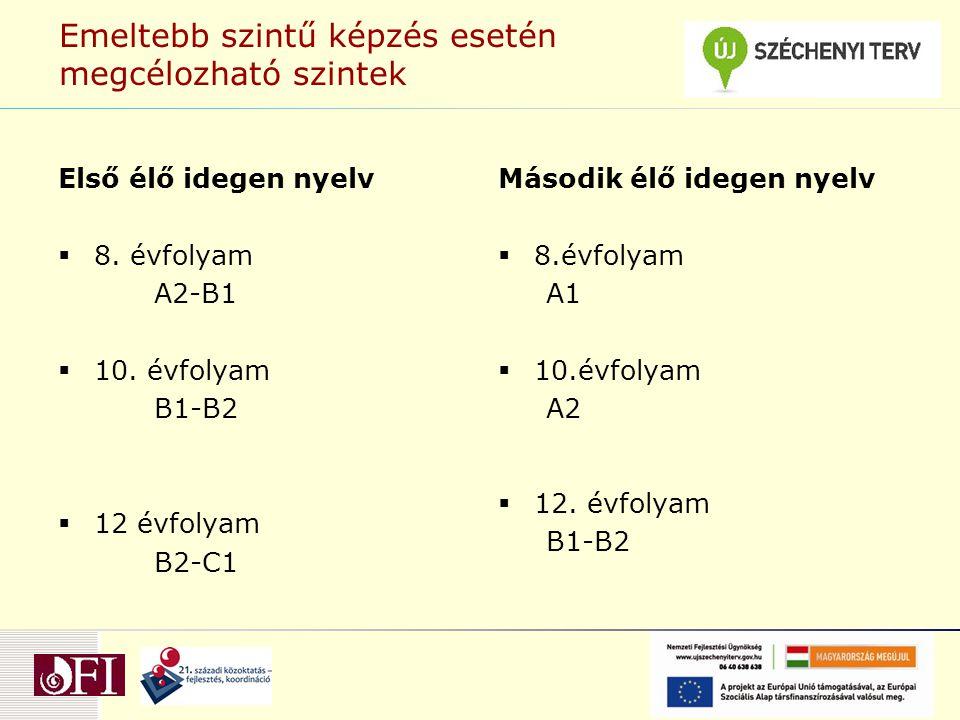 Emeltebb szintű képzés esetén megcélozható szintek Első élő idegen nyelv  8. évfolyam A2-B1  10. évfolyam B1-B2  12 évfolyam B2-C1 Második élő ideg