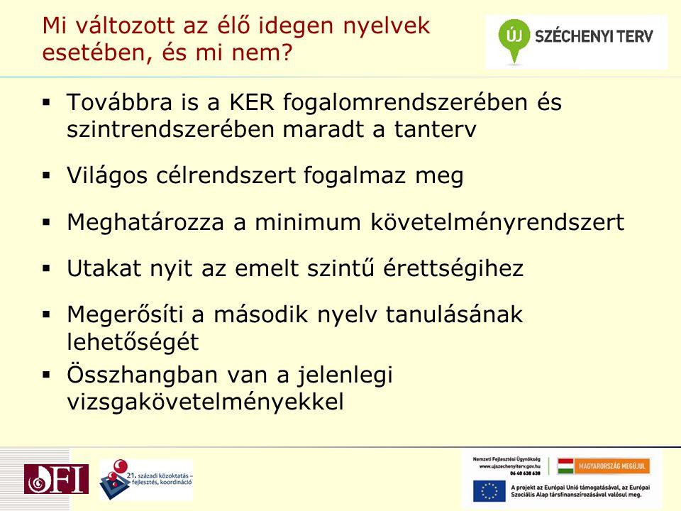Közös Európai Referenciakeret (KER) Közös Európai Referenciakeret.