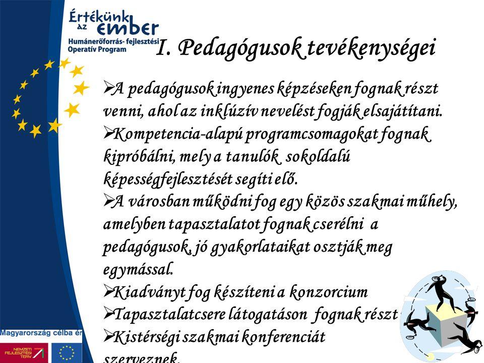 I. Pedagógusok tevékenységei  A pedagógusok ingyenes képzéseken fognak részt venni, ahol az inklúzív nevelést fogják elsajátítani.  Kompetencia-alap