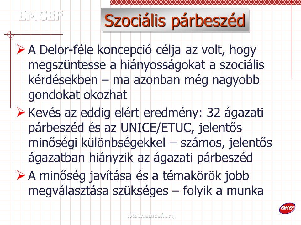 www.emcef.org Szociális párbeszéd  A Delor-féle koncepció célja az volt, hogy megszüntesse a hiányosságokat a szociális kérdésekben – ma azonban még nagyobb gondokat okozhat  Kevés az eddig elért eredmény: 32 ágazati párbeszéd és az UNICE/ETUC, jelentős minőségi különbségekkel – számos, jelentős ágazatban hiányzik az ágazati párbeszéd  A minőség javítása és a témakörök jobb megválasztása szükséges – folyik a munka