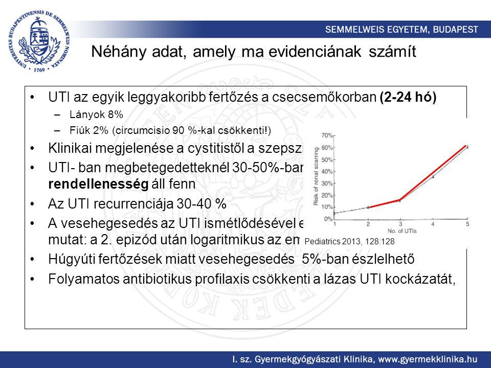Néhány adat, amely ma evidenciának számít UTI az egyik leggyakoribb fertőzés a csecsemőkorban (2-24 hó) –Lányok 8% –Fiúk 2% (circumcisio 90 %-kal csök