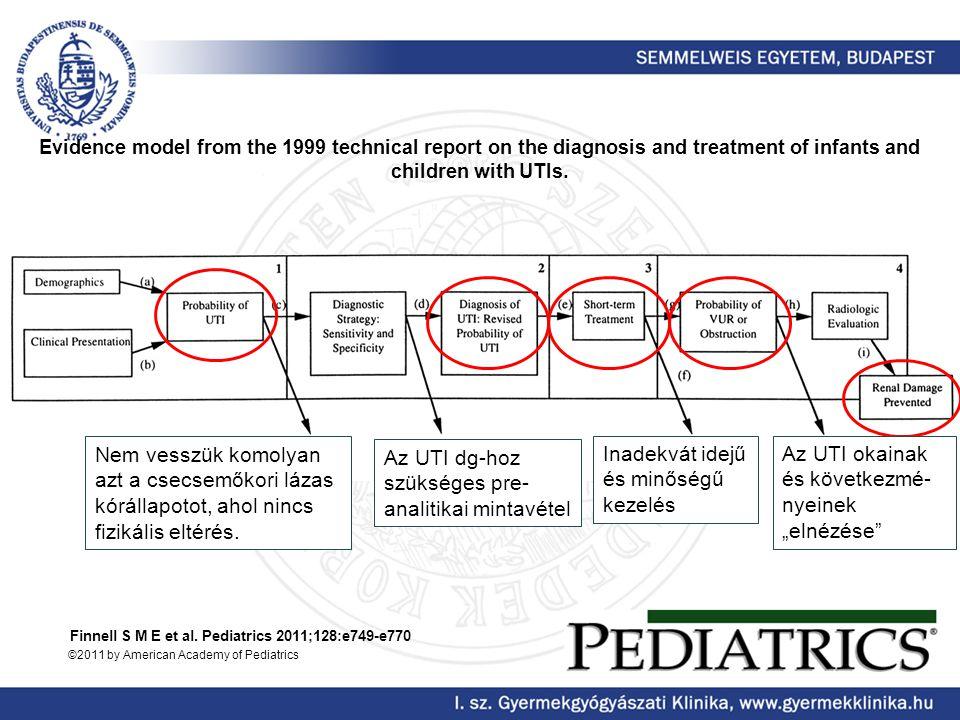 Néhány adat, amely ma evidenciának számít UTI az egyik leggyakoribb fertőzés a csecsemőkorban (2-24 hó) –Lányok 8% –Fiúk 2% (circumcisio 90 %-kal csökkenti!) Klinikai megjelenése a cystitistől a szepszisig mozog UTI- ban megbetegedetteknél 30-50%-ban anatómiai rendellenesség áll fenn Az UTI recurrenciája 30-40 % A vesehegesedés az UTI ismétlődésével egyenes összefüggést mutat: a 2.