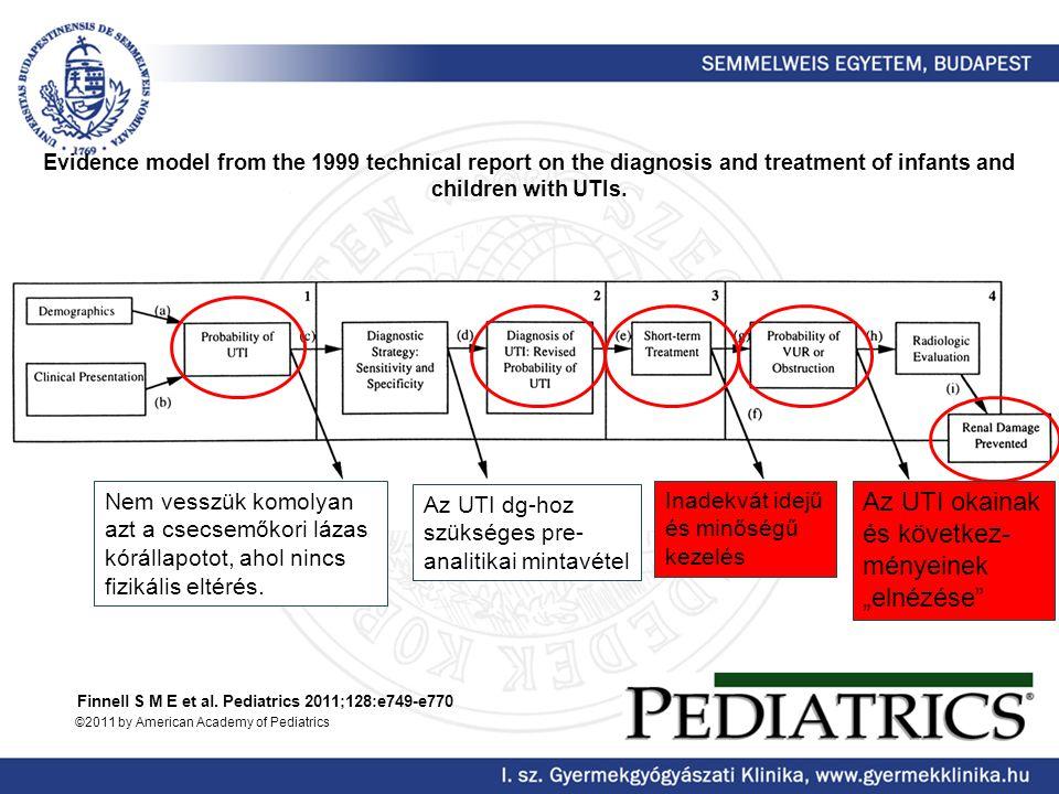 Vesicoureteral Reflux Treatment & Management Carlos Roberto Estrada Jr, MD; Edward David Kim, MD, FACS http://emedicine.medscape.com Megfigyelés Idősebb korban (> 5 év), I-III.