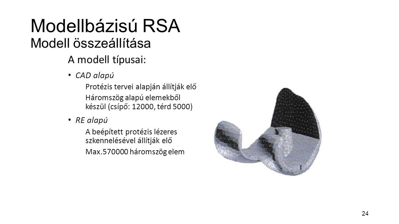 24 Modellbázisú RSA Modell összeállítása A modell típusai: CAD alapú Protézis tervei alapján állítják elő Háromszög alapú elemekből készül (csípő: 120