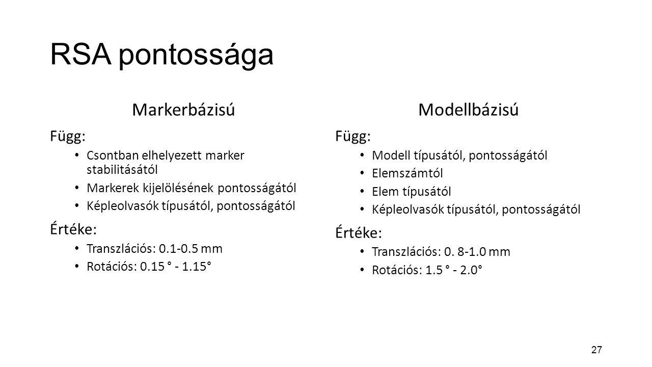 27 RSA pontossága Markerbázisú Függ: Csontban elhelyezett marker stabilitásától Markerek kijelölésének pontosságától Képleolvasók típusától, pontosságától Értéke: Transzlációs: 0.1-0.5 mm Rotációs: 0.15 ° - 1.15° Modellbázisú Függ: Modell típusától, pontosságától Elemszámtól Elem típusától Képleolvasók típusától, pontosságától Értéke: Transzlációs: 0.