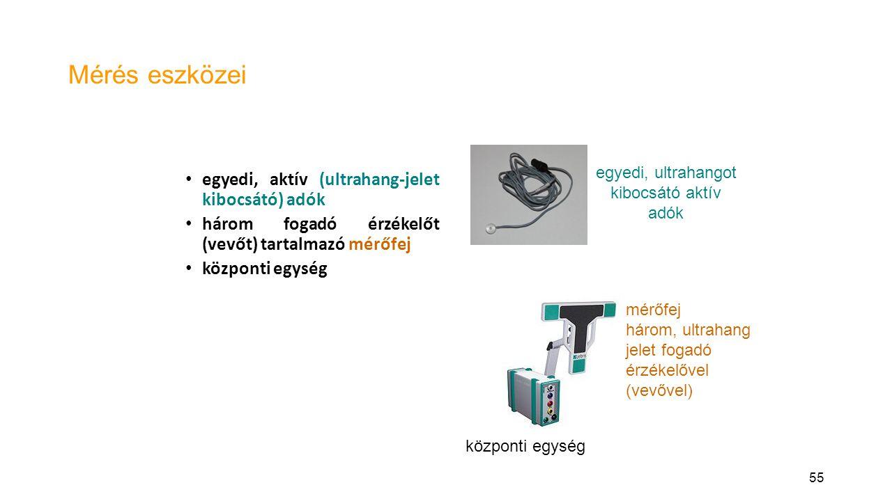 55 Mérés eszközei egyedi, aktív (ultrahang-jelet kibocsátó) adók három fogadó érzékelőt (vevőt) tartalmazó mérőfej központi egység egyedi, ultrahangot