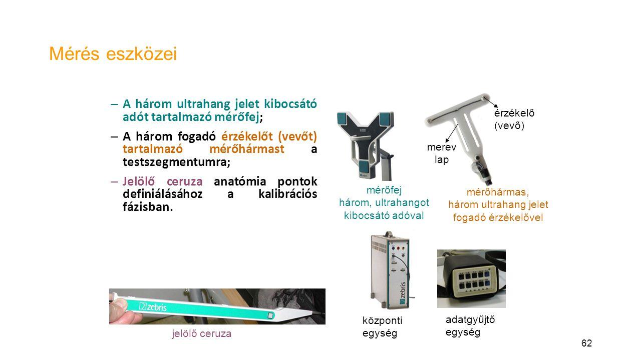 62 Mérés eszközei – A három ultrahang jelet kibocsátó adót tartalmazó mérőfej; – A három fogadó érzékelőt (vevőt) tartalmazó mérőhármast a testszegmentumra; – Jelölő ceruza anatómia pontok definiálásához a kalibrációs fázisban.