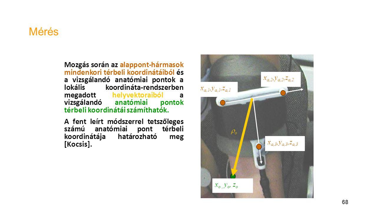 68 Mérés Mozgás során az alappont-hármasok mindenkori térbeli koordinátáiból és a vizsgálandó anatómiai pontok a lokális koordináta-rendszerben megadott helyvektoraiból a vizsgálandó anatómiai pontok térbeli koordinátái számíthatók.