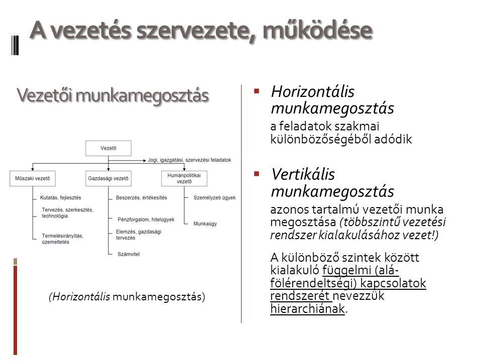 A vezetés szervezete, működése  Horizontális munkamegosztás a feladatok szakmai különbözőségéből adódik  Vertikális munkamegosztás azonos tartalmú vezetői munka megosztása (többszintű vezetési rendszer kialakulásához vezet!) A különböző szintek között kialakuló függelmi (alá- fölérendeltségi) kapcsolatok rendszerét nevezzük hierarchiának.