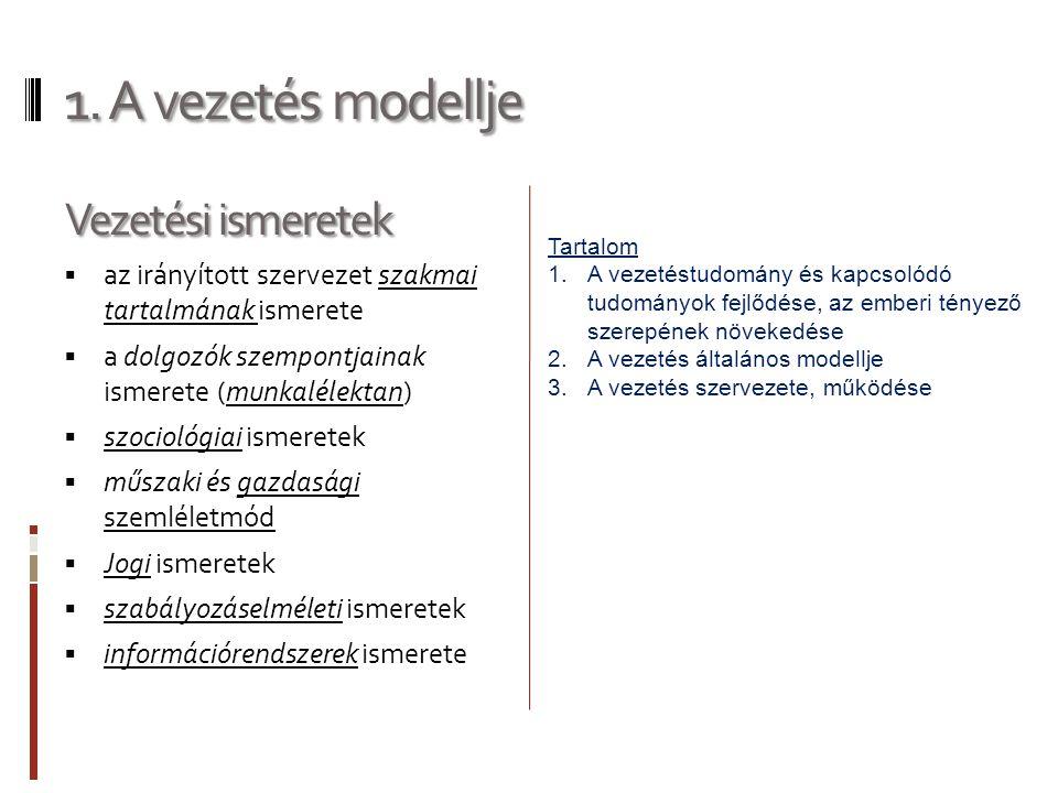 1. A vezetés modellje Vezetési ismeretek  az irányított szervezet szakmai tartalmának ismerete  a dolgozók szempontjainak ismerete (munkalélektan) 
