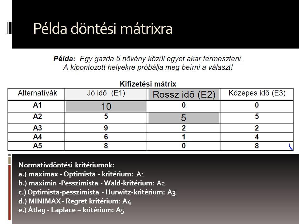 Példa döntési mátrixra Normatívdöntési kritériumok: a.) maximax - Optimista - kritérium: A1 b.) maximin -Pesszimista - Wald-kritérium: A2 c.) Optimista-pesszimista - Hurwitz-kritérium: A3 d.) MINIMAX - Regret kritérium: A4 e.) Átlag - Laplace – kritérium: A5