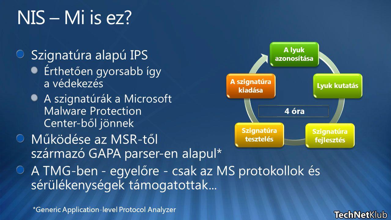 *Generic Application-level Protocol Analyzer A lyuk azonosítása Lyuk kutatás Szignatúra fejlesztés Szignatúra tesztelés A szignatúra kiadása 4 óra
