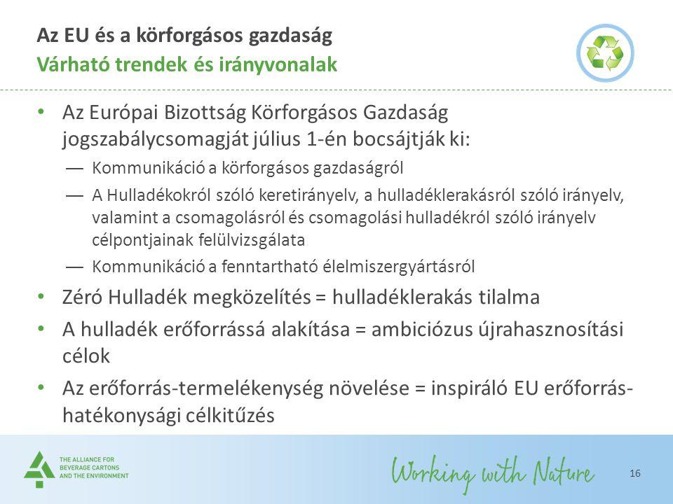 Az EU és a körforgásos gazdaság Az Európai Bizottság Körforgásos Gazdaság jogszabálycsomagját július 1-én bocsájtják ki: ― Kommunikáció a körforgásos