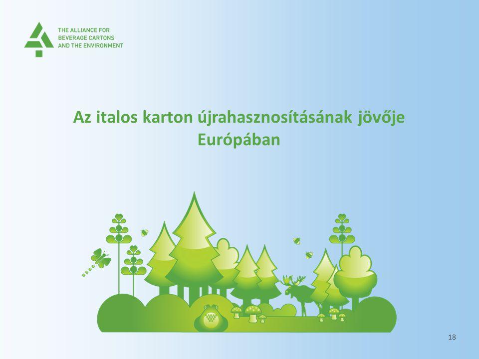 Az italos karton újrahasznosításának jövője Európában 18