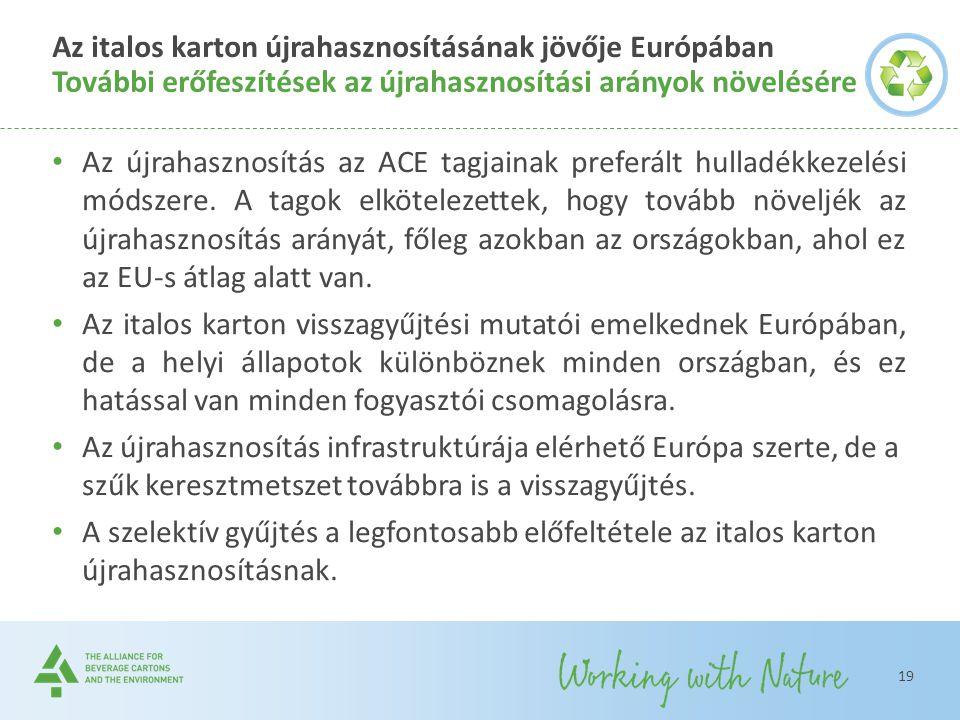 Az italos karton újrahasznosításának jövője Európában Az újrahasznosítás az ACE tagjainak preferált hulladékkezelési módszere. A tagok elkötelezettek,