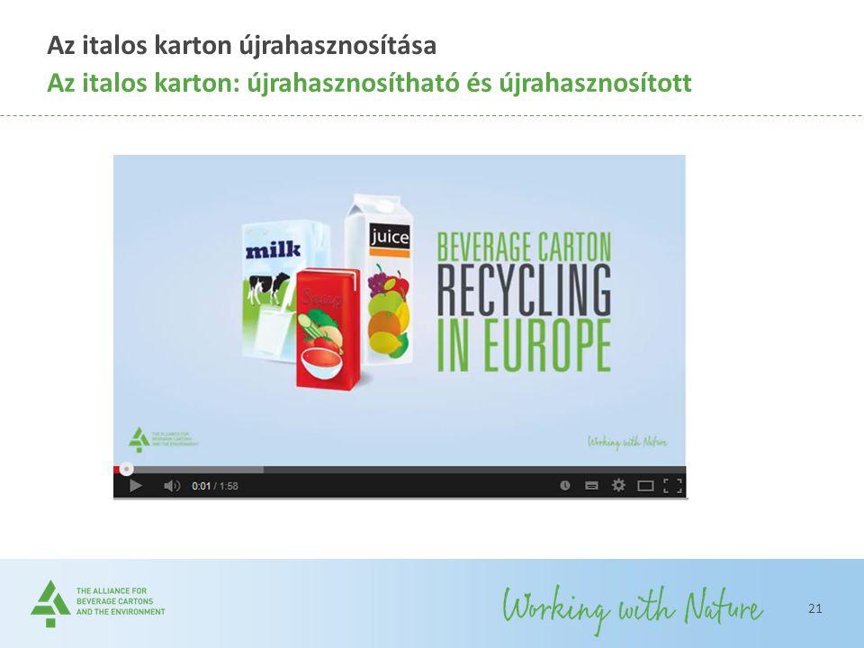 Az italos karton újrahasznosítása Az italos karton: újrahasznosítható és újrahasznosított 21