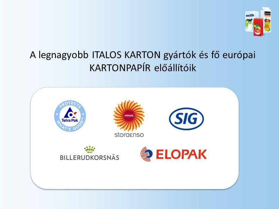 A legnagyobb ITALOS KARTON gyártók és fő európai KARTONPAPÍR előállítóik
