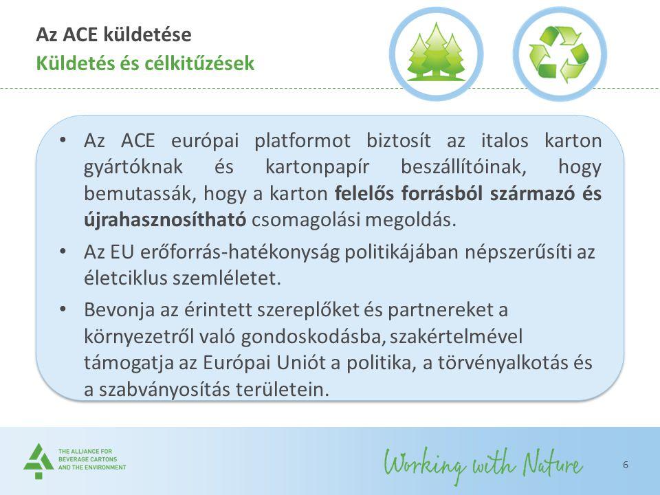 Az ACE küldetése Küldetés és célkitűzések 6 Az ACE európai platformot biztosít az italos karton gyártóknak és kartonpapír beszállítóinak, hogy bemutas