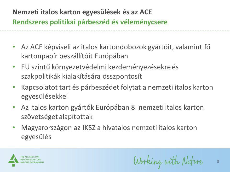 Az ACE képviseli az italos kartondobozok gyártóit, valamint fő kartonpapír beszállítóit Európában EU szintű környezetvédelmi kezdeményezésekre és szak