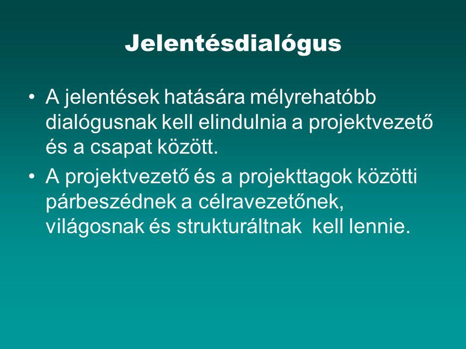Jelentésdialógus A jelentések hatására mélyrehatóbb dialógusnak kell elindulnia a projektvezető és a csapat között. A projektvezető és a projekttagok