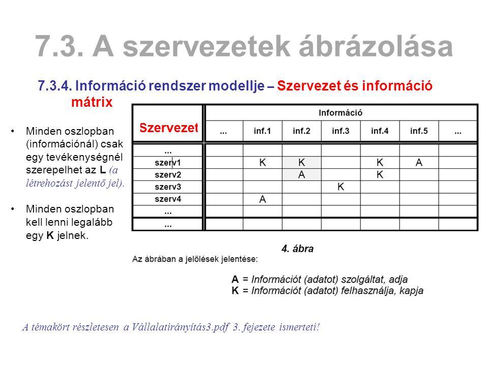 7.3.A szervezetek ábrázolása 7.3.4.