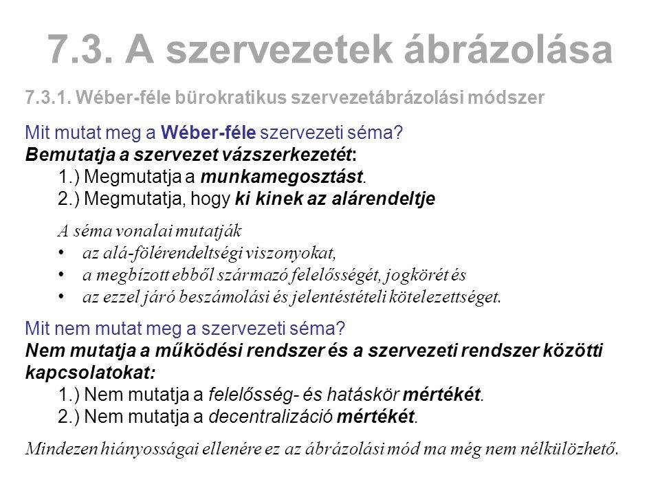 7.3.A szervezetek ábrázolása Mit mutat meg a Wéber-féle szervezeti séma.