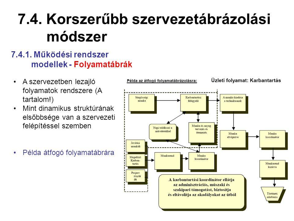 7.4. Korszerűbb szervezetábrázolási módszer A szervezetben lezajló folyamatok rendszere (A tartalom!) Mint dinamikus struktúrának elsőbbsége van a sze