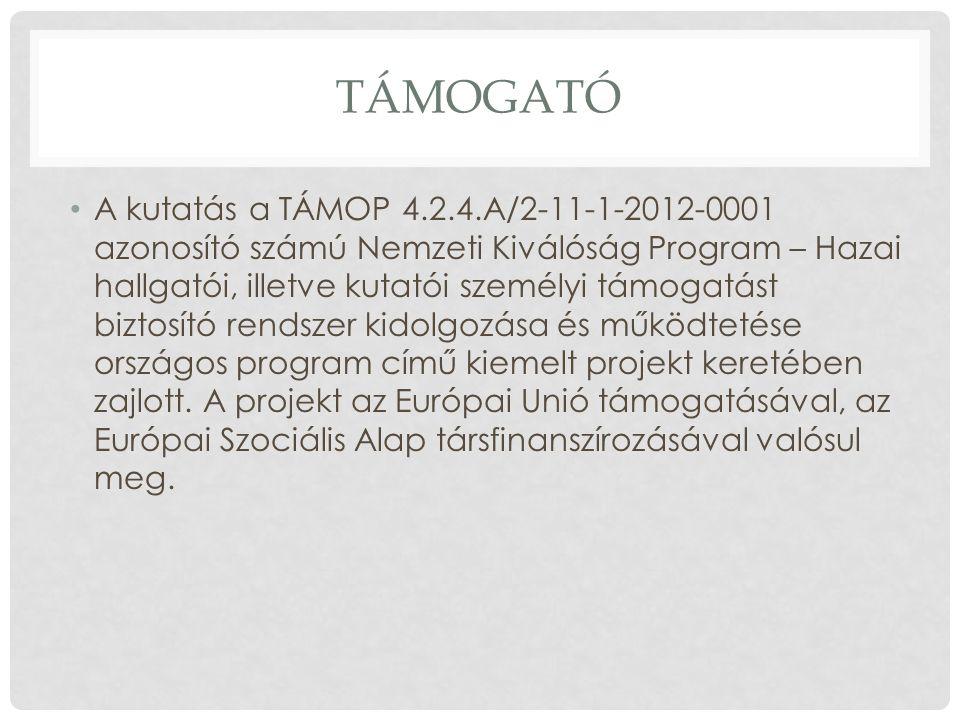 TÁMOGATÓ A kutatás a TÁMOP 4.2.4.A/2-11-1-2012-0001 azonosító számú Nemzeti Kiválóság Program – Hazai hallgatói, illetve kutatói személyi támogatást biztosító rendszer kidolgozása és működtetése országos program című kiemelt projekt keretében zajlott.