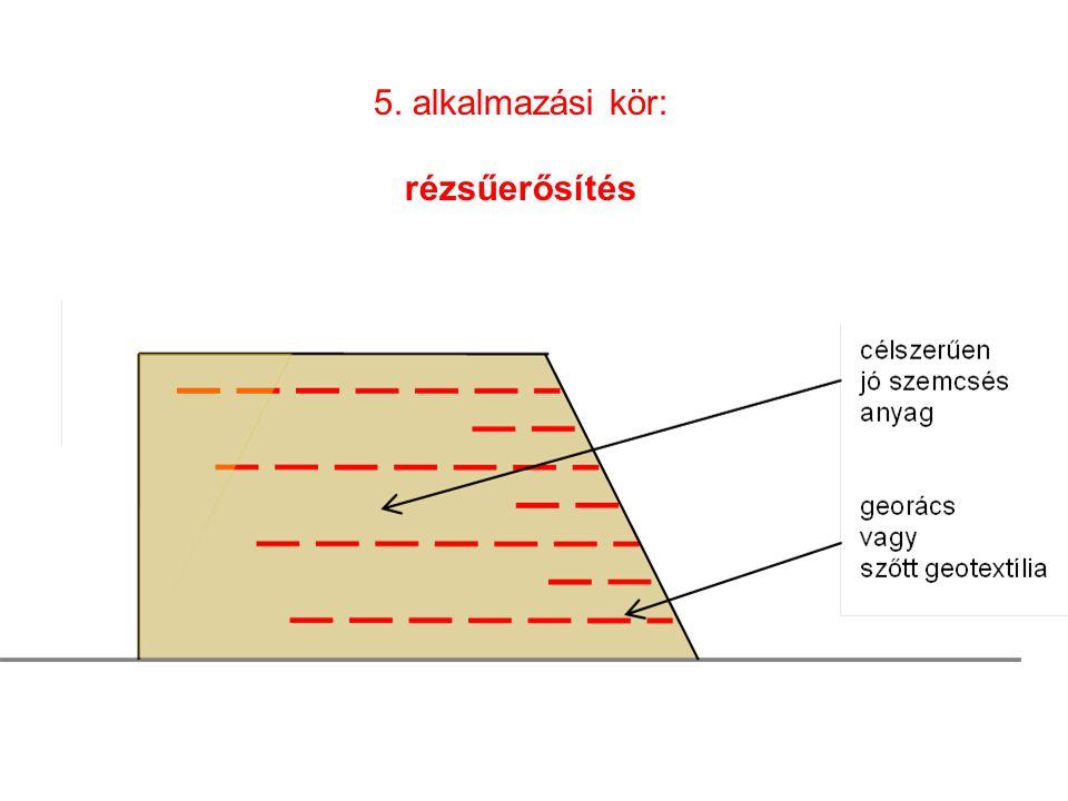 5. alkalmazási kör: rézsűerősítés