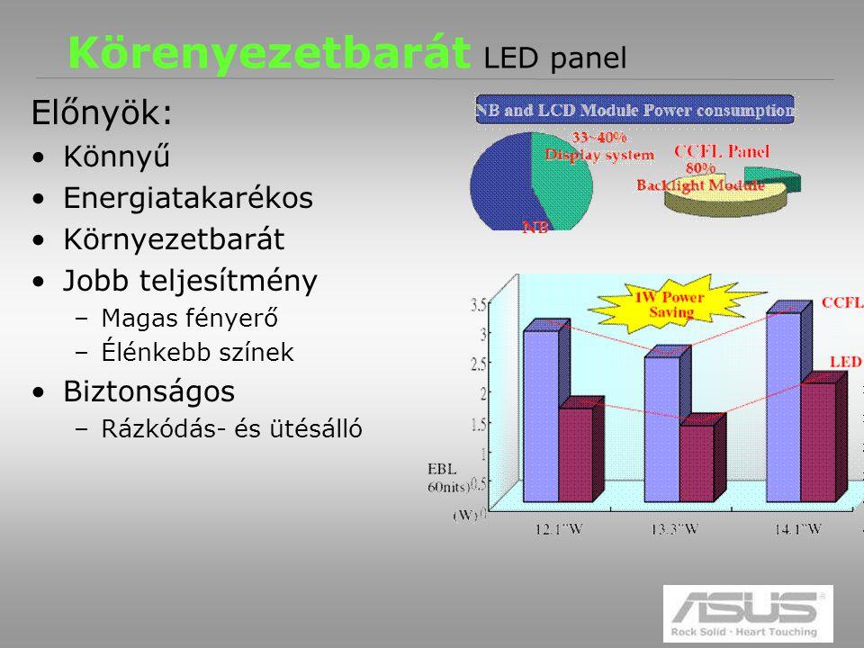 5 Körenyezetbarát LED panel Előnyök: Könnyű Energiatakarékos Környezetbarát Jobb teljesítmény –Magas fényerő –Élénkebb színek Biztonságos –Rázkódás- és ütésálló