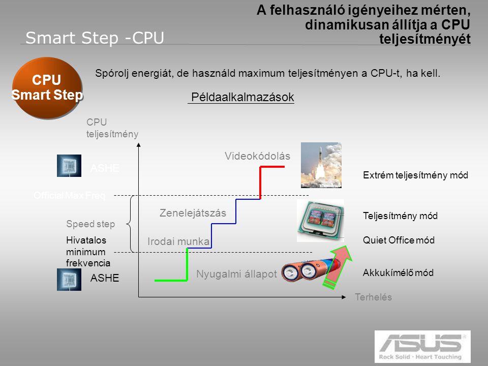 7 Smart Step -CPU CPU teljesítmény Terhelés Speed step ASHE Official Max Freq Hivatalos minimum frekvencia Nyugalmi állapot Irodai munka Zenelejátszás Videokódolás Példaalkalmazások Spórolj energiát, de használd maximum teljesítményen a CPU-t, ha kell.