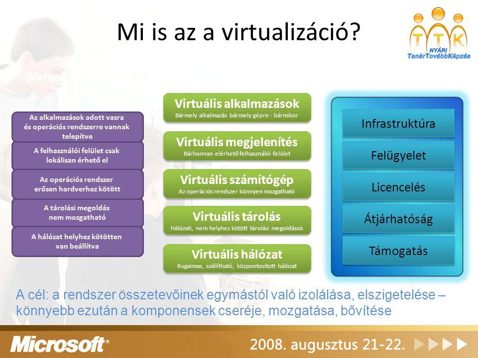 Mi is az a virtualizáció? Virtuális megjelenítés Bárhonnan elérhető felhasználói felület Virtuális megjelenítés Bárhonnan elérhető felhasználói felüle