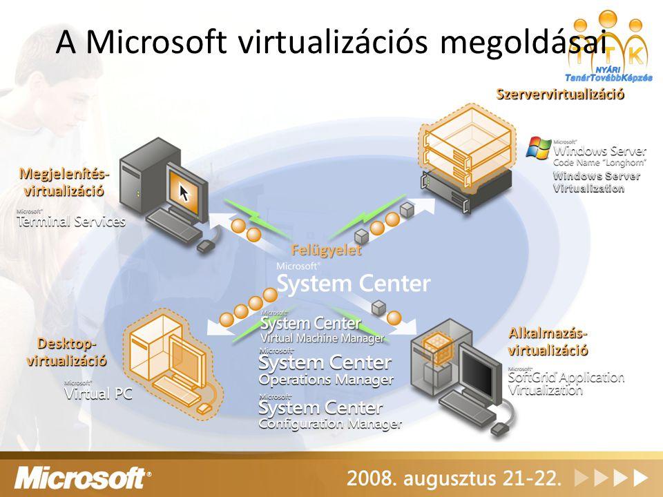 Szervervirtualizáció Alkalmazás- virtualizáció Desktop- virtualizáció Megjelenítés- virtualizáció Felügyelet A Microsoft virtualizációs megoldásai