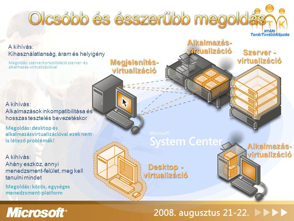 Megoldás: szerverkonszolidáció szerver- és alkalmazás-virtualizációval A kihívás: Kihasználatlanság, áram és helyigény Megoldás: desktop és alkalmazás
