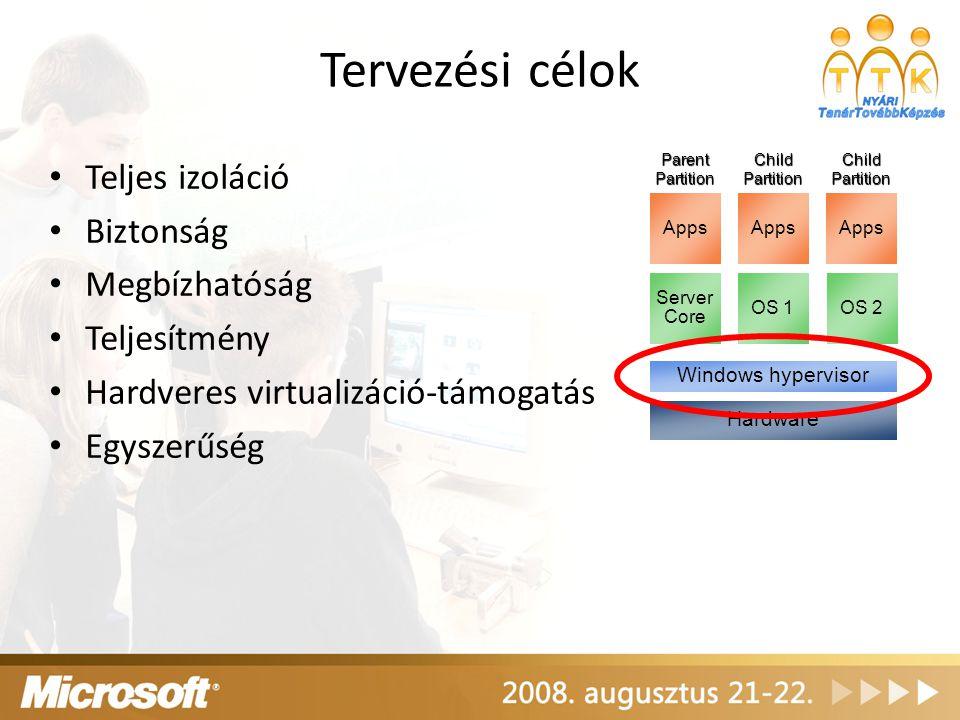 Tervezési célok Teljes izoláció Biztonság Megbízhatóság Teljesítmény Hardveres virtualizáció-támogatás Egyszerűség Hardware Windows hypervisor Parent