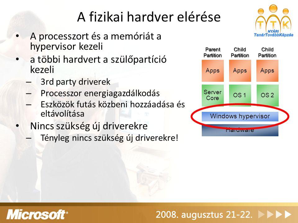 A fizikai hardver elérése A processzort és a memóriát a hypervisor kezeli a többi hardvert a szülőpartíció kezeli – 3rd party driverek – Processzor en