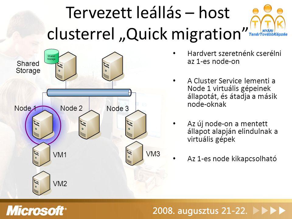 """Tervezett leállás – host clusterrel """"Quick migration"""" Hardvert szeretnénk cserélni az 1-es node-on A Cluster Service lementi a Node 1 virtuális gépein"""